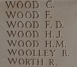 WoodHM